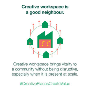 Diagram showing a creative workspace is a good neighbour. Creative workspaces brings vitality to a community without being disruptive, especially when it is present at scale. #CreativePlacesCreateValue
